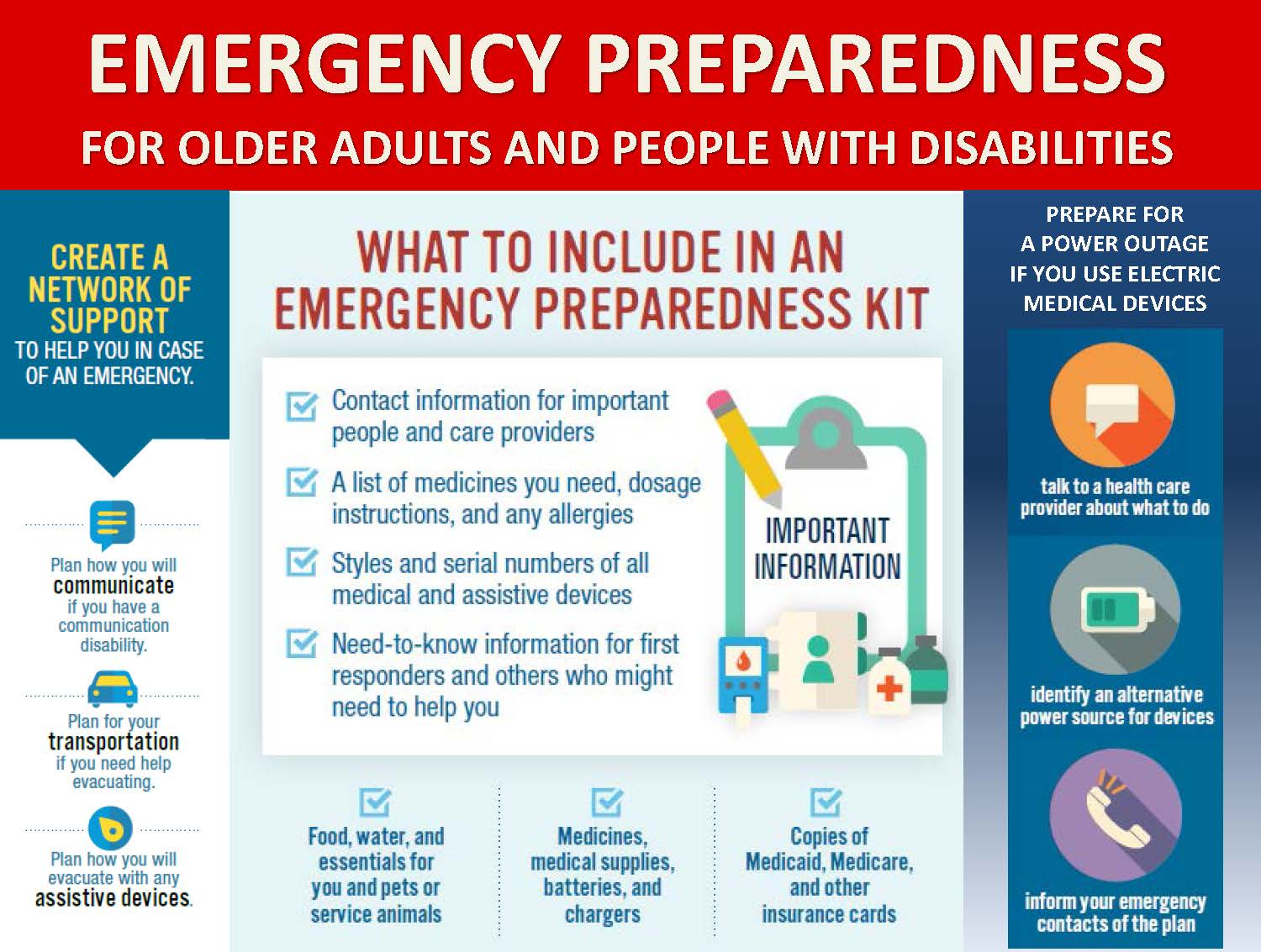 Emergency_Preparedness