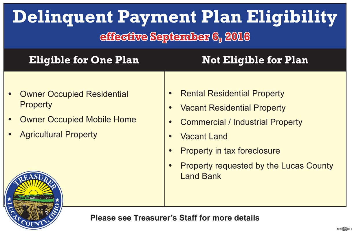 Delinquent Payment Plan Eligibilty Guidelines Graphic